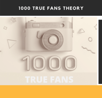 1000 true fans - Indiy