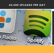 40,000 Spotify Uploads per day
